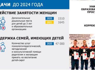 Донская отрасль образования – одна из самых крупных в стране