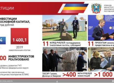 Итоги пятилетней работы подвело Министерство экономического развития Ростовской области