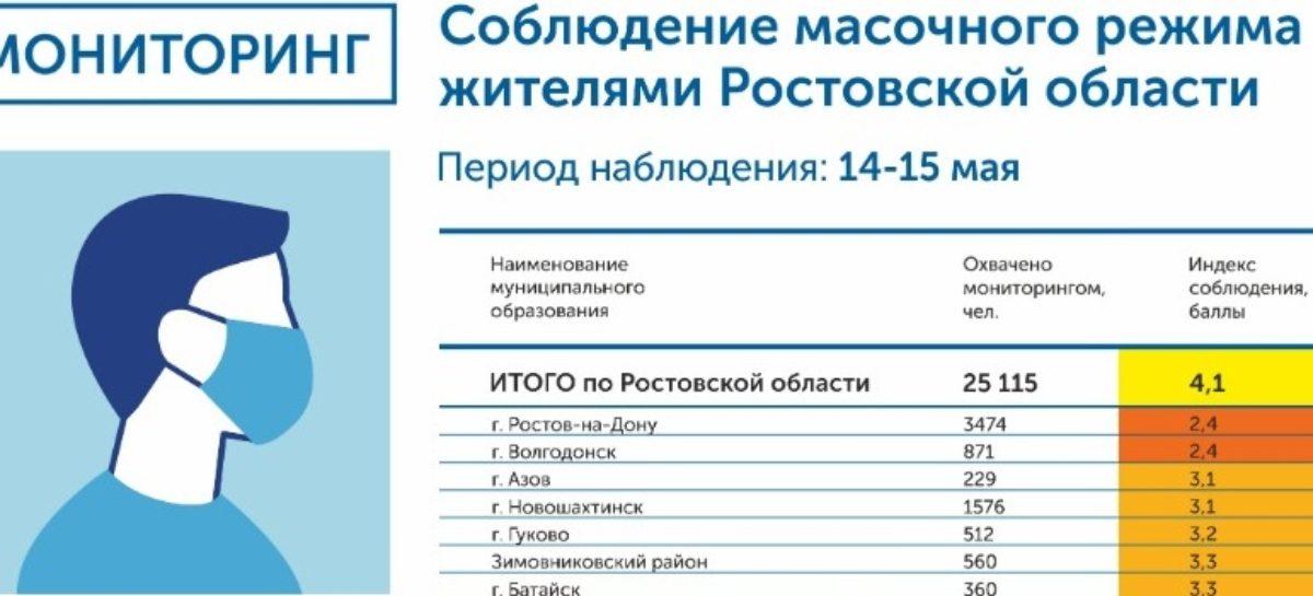 В донском регионе введён мониторинг масочного режима