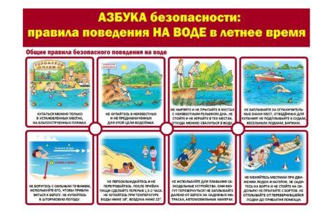 Сальчанам напомнили, как безопасно отдыхать у воды